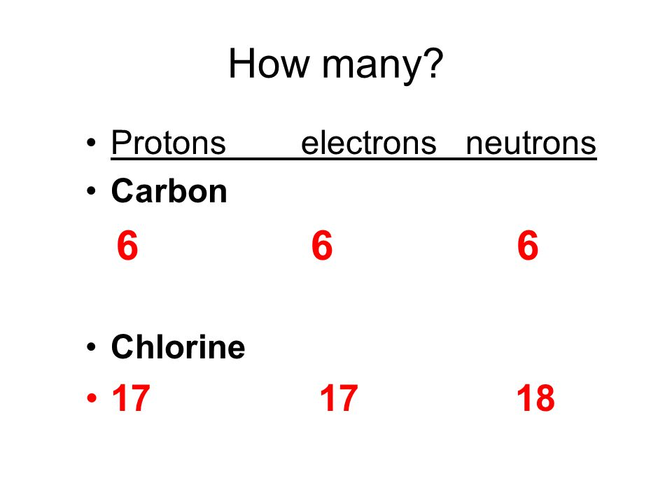 How many Protons electrons neutrons Carbon 6 6 6 Chlorine 17 17 18