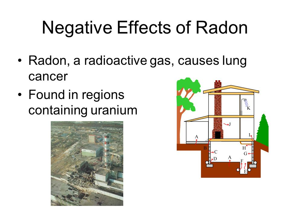 Negative Effects of Radon Radon, a radioactive gas, causes lung cancer Found in regions containing uranium