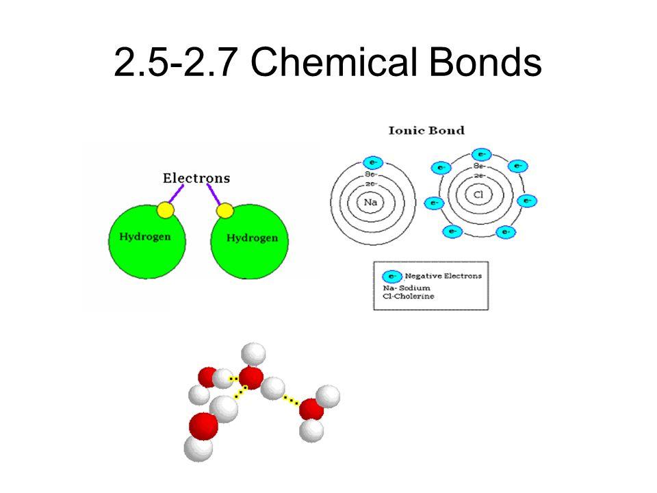 2.5-2.7 Chemical Bonds
