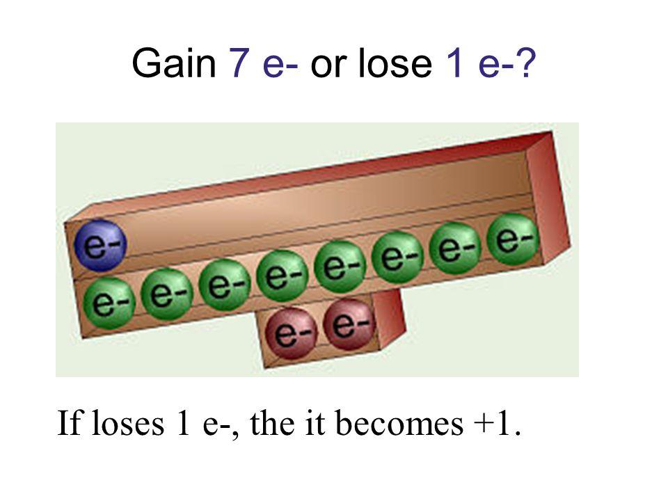 Gain 7 e- or lose 1 e-? If loses 1 e-, the it becomes +1.