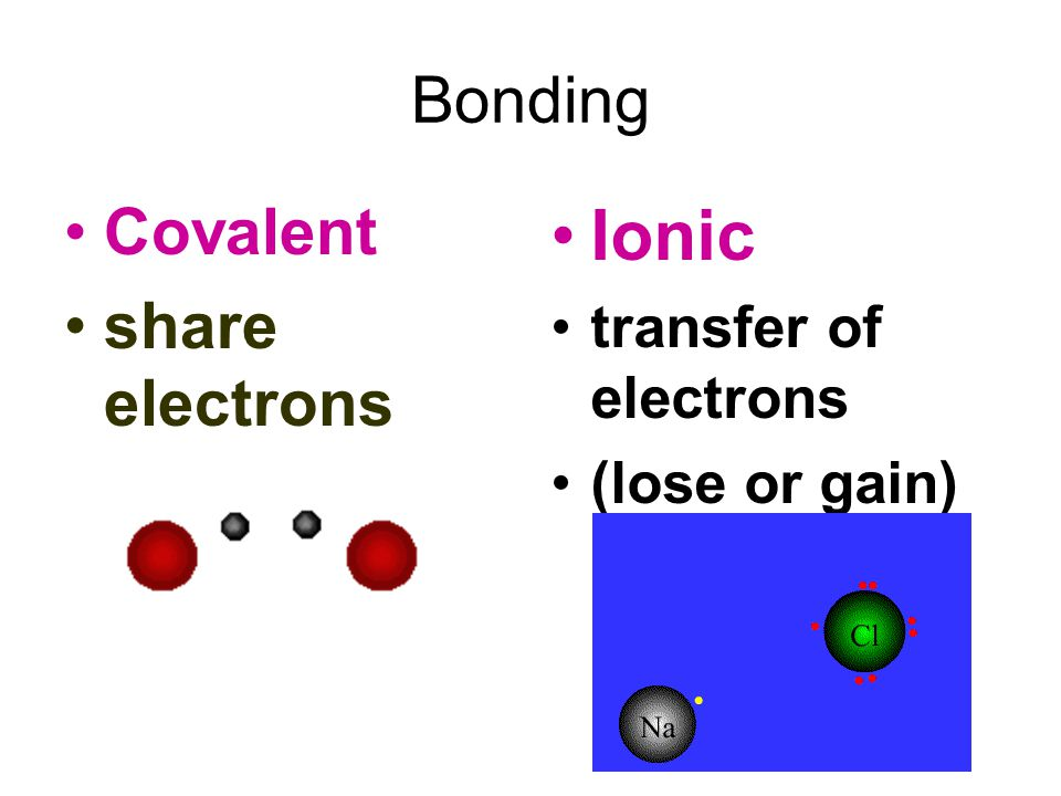 Bonding Covalent share electrons Ionic transfer of electrons (lose or gain)