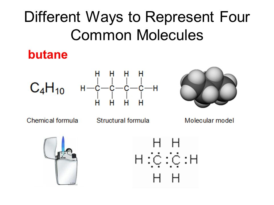 Different Ways to Represent Four Common Molecules butane