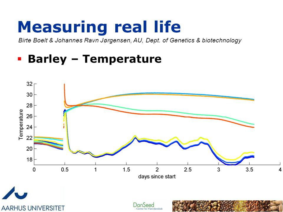 Measuring real life  Barley – Temperature Birte Boelt & Johannes Ravn Jørgensen, AU, Dept.