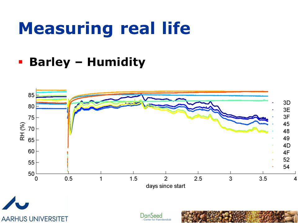 Measuring real life  Barley – Humidity