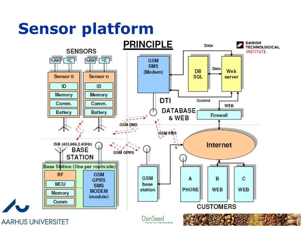 Sensor platform