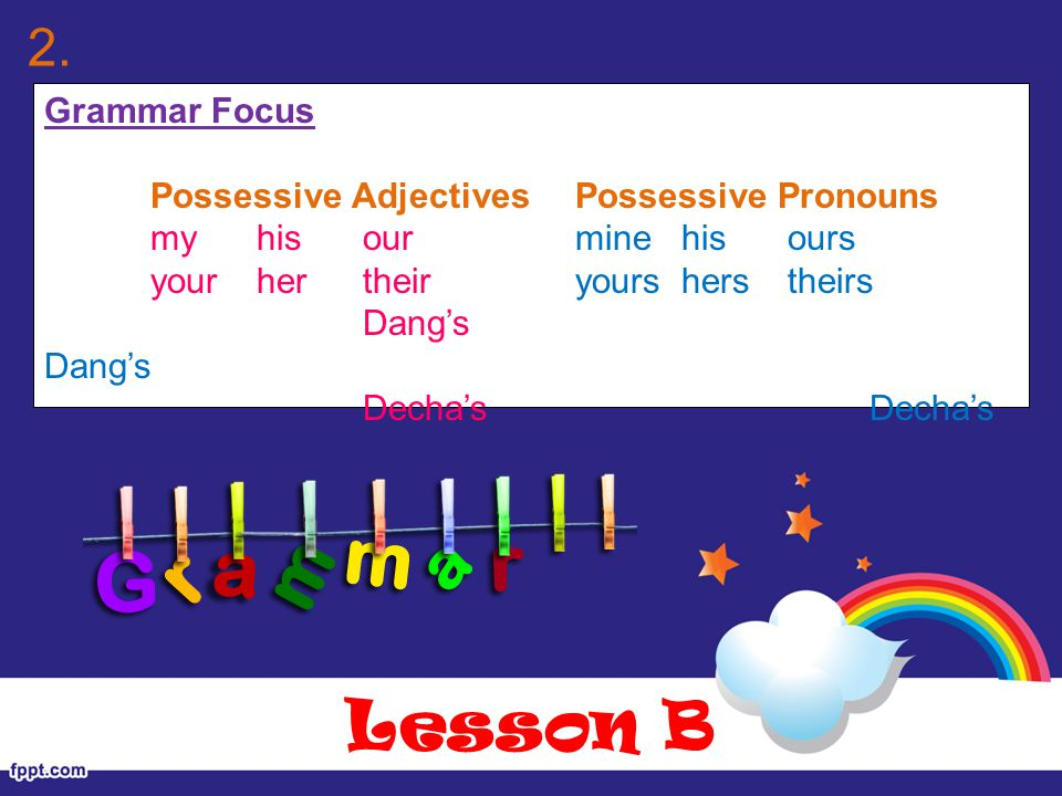 Lesson B 2. Grammar Focus Possessive AdjectivesPossessive Pronouns myhisourminehisours yourhertheiryoursherstheirsDang's Decha's