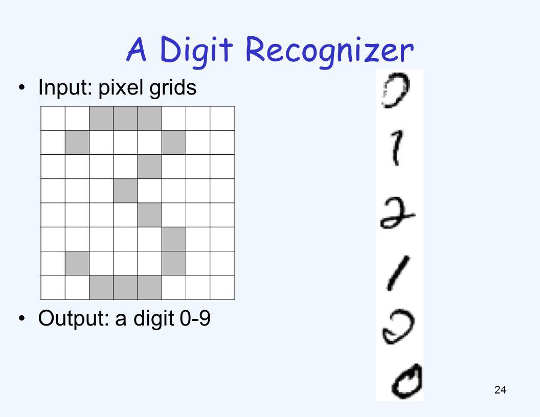 A Digit Recognizer 24 Input: pixel grids Output: a digit 0-9