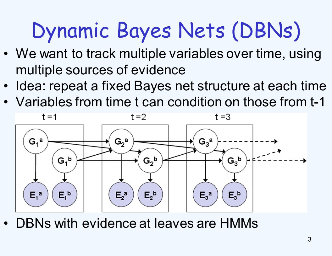 Dynamic Bayes Nets (DBNs) 3 We want to track multiple variables over time, using multiple sources of evidence Idea: repeat a fixed Bayes net structure