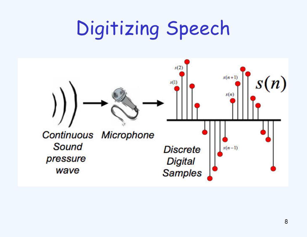 The Input 9 Speech input is an acoustic wave form Graphs from Simon Arnfield's web tutorial on speech, sheffield: http://www.psyc.leeds.ac.uk/research/cogn/speech/tutorial/