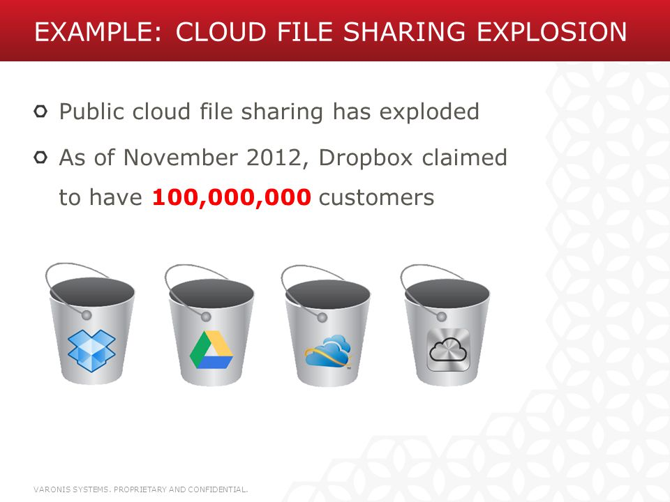 TOO BAD.WE'RE USING THEM ANYWAY 1 in 5 employees already use Dropbox for work.