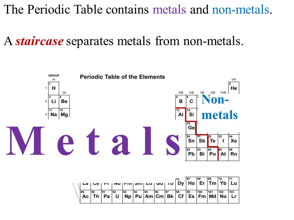 The Periodic Table contains metals and non-metals. A staircase separates metals from non-metals. M e t a l s Non- metals