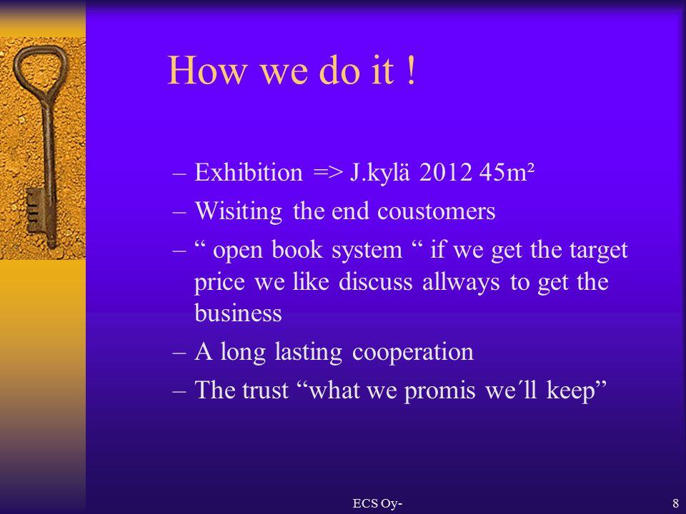 ECS Oy-9 Questions ?.Jari Trebs,md Phone. +358 9 863 42 411 Gsm.