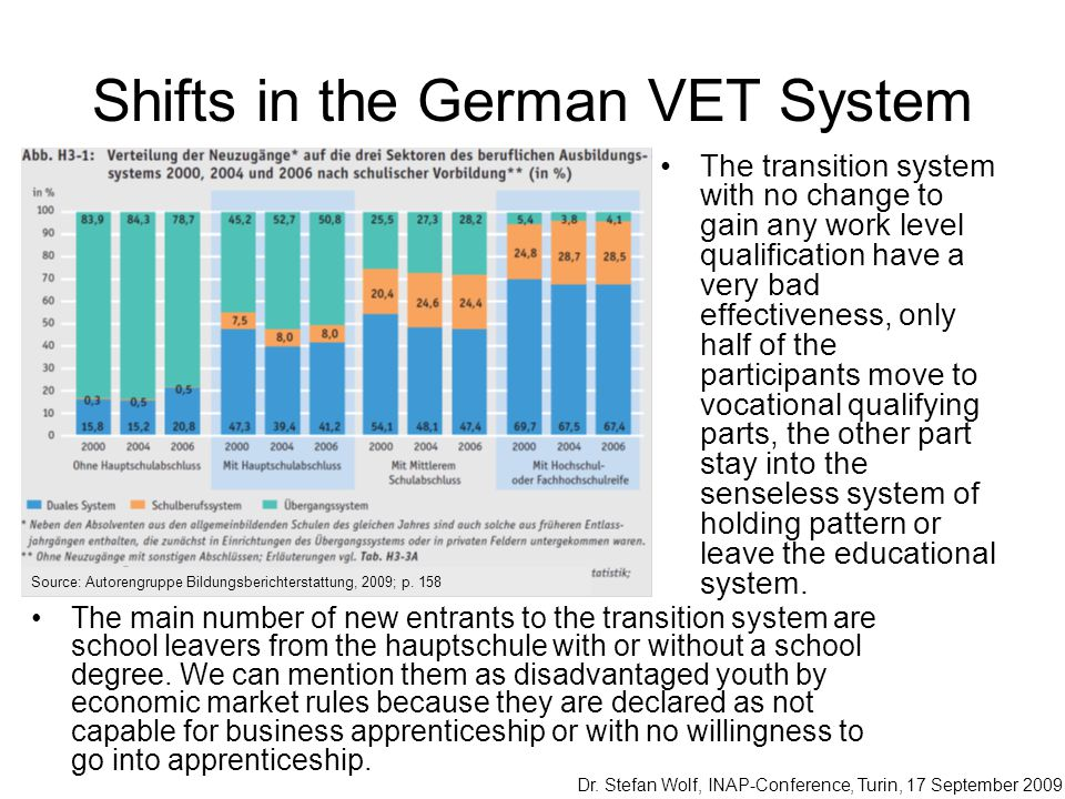 Shifts in the German VET System The transition system with no change to gain any work level qualification have a very bad effectiveness, only half of