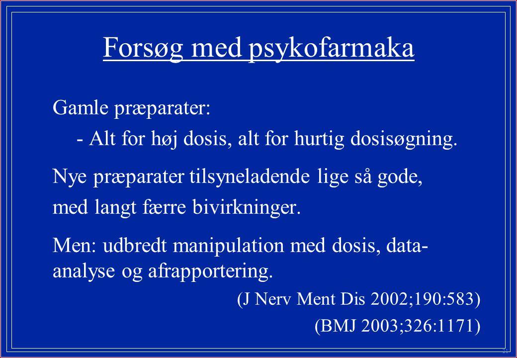21 Forsøg med psykofarmaka Gamle præparater: - Alt for høj dosis, alt for hurtig dosisøgning.