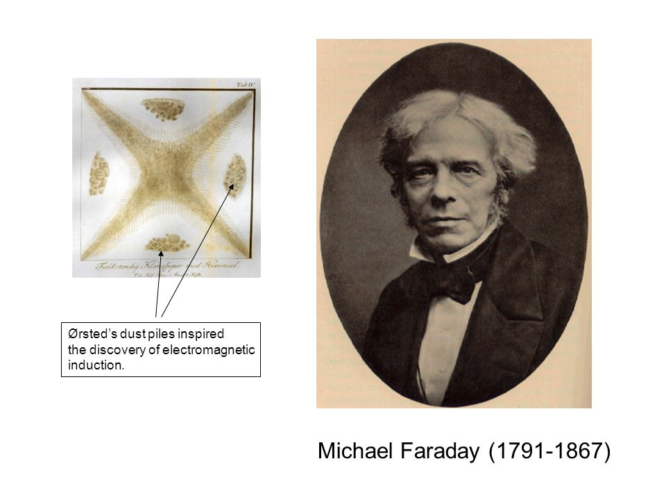 Michael Faraday (1791-1867) Ørsted's dust piles inspired the discovery of electromagnetic induction.