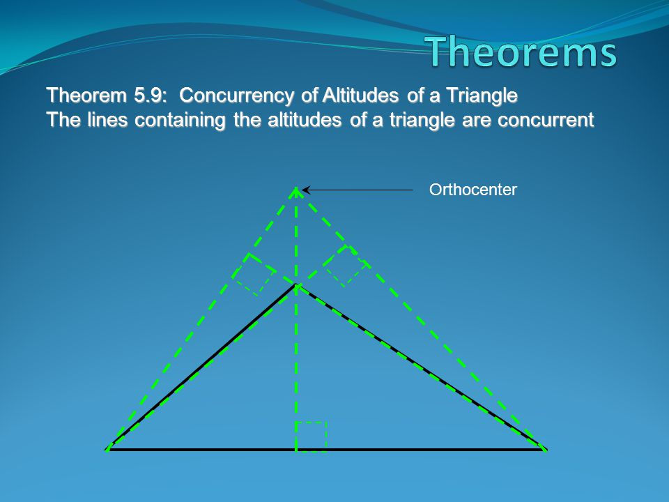 Theorem 5.9: Concurrency of Altitudes of a Triangle The lines containing the altitudes of a triangle are concurrent Orthocenter