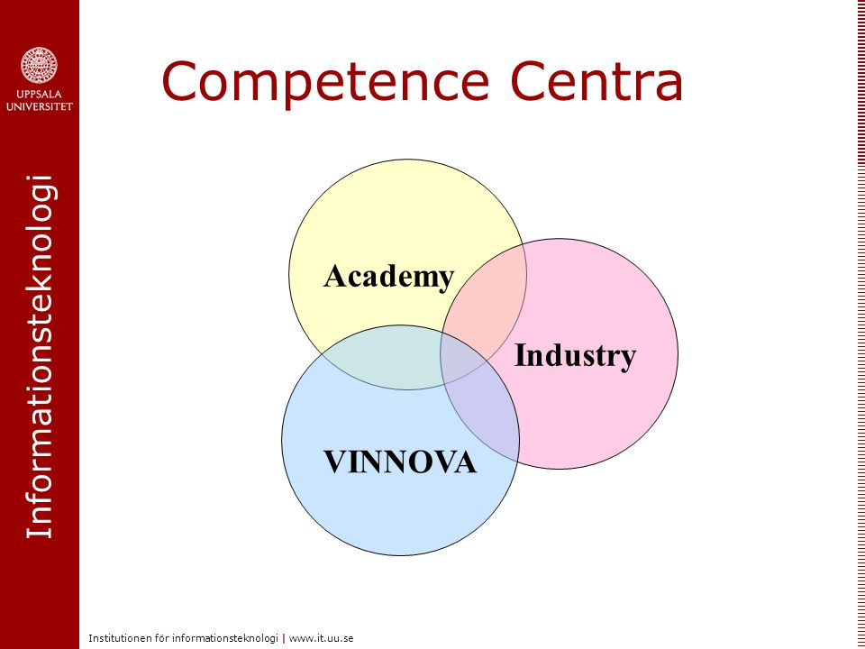 Informationsteknologi Institutionen för informationsteknologi | www.it.uu.se Competence Centra Academy Industry VINNOVA
