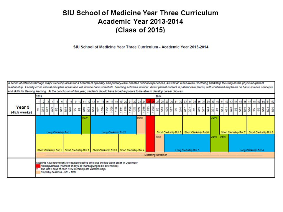 SIU School of Medicine Year Three Curriculum Academic Year 2013-2014 (Class of 2015)