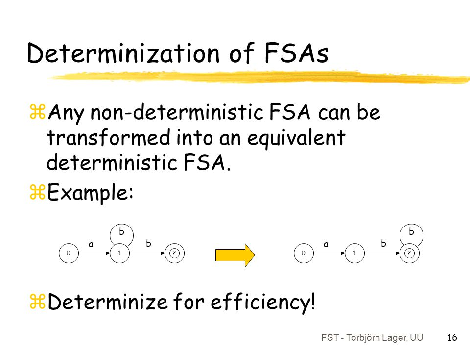 FST - Torbjörn Lager, UU 16 Determinization of FSAs zAny non-deterministic FSA can be transformed into an equivalent deterministic FSA. zExample: zDet