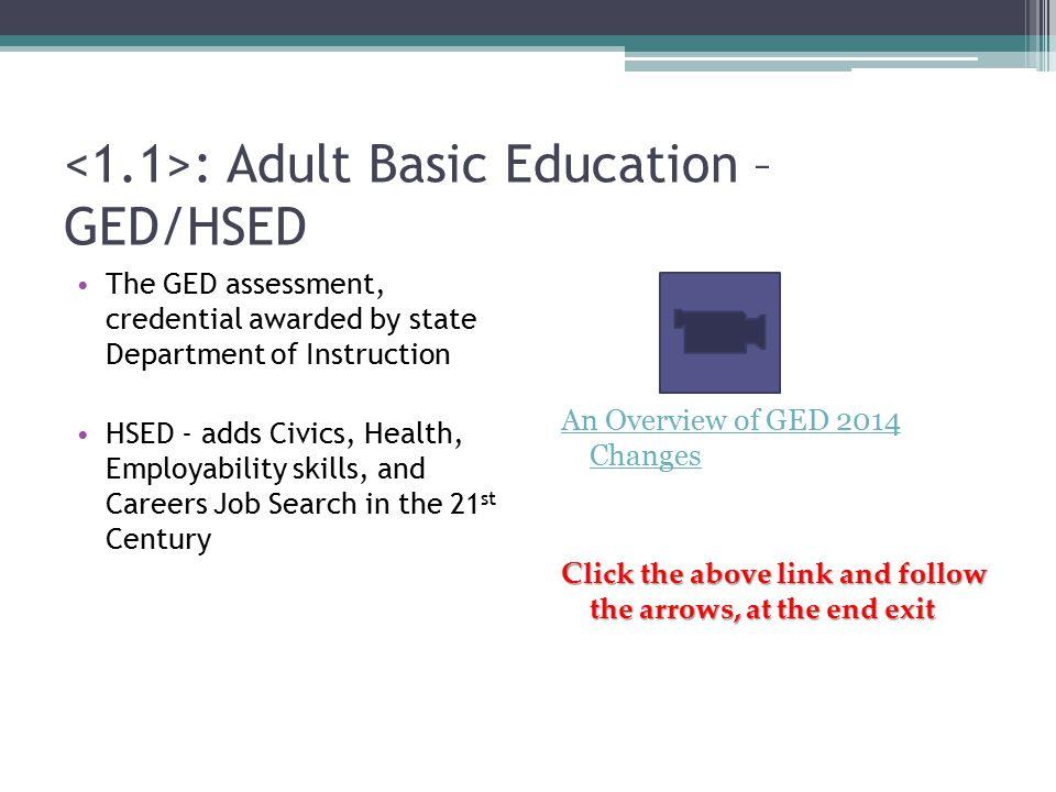 : College Prep Pre-Program areas: Math Reading Writing Computer Basics Intro. to Blackboard