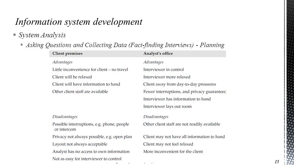  System Analysis  Asking Questions and Collecting Data (Fact-finding Interviews) - Planning 15 Sharif University of Technology MIS (Management Information System), Session # 5
