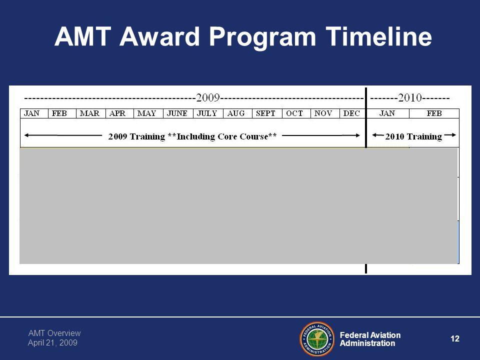 Federal Aviation Administration 12 AMT Overview April 21, 2009 AMT Award Program Timeline