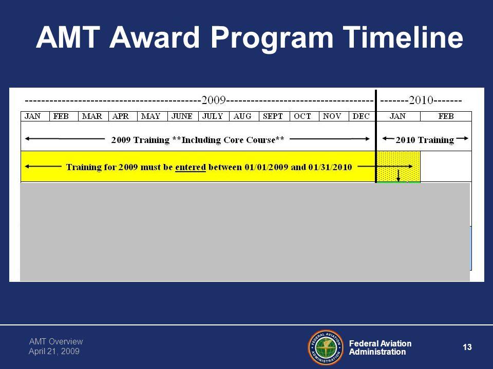 Federal Aviation Administration 13 AMT Overview April 21, 2009 AMT Award Program Timeline