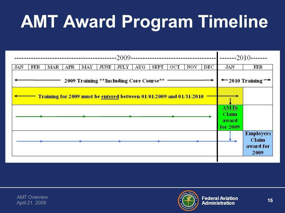 Federal Aviation Administration 15 AMT Overview April 21, 2009 AMT Award Program Timeline