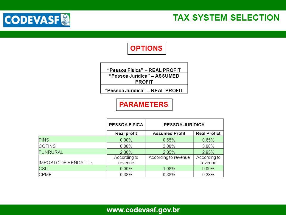 18 www.codevasf.gov.br PESSOA FÍSICAPESSOA JURÍDICA Real profitAssumed ProfitReal Profict PINS0.00%0.65% COFINS0.00%3.00% FUNRURAL2.30%2.85% IMPOSTO DE RENDA ==> According to revenue CSLL0.00%1.08%9.00% CPMF0.38% Pessoa Física – REAL PROFIT Pessoa Jurídica – ASSUMED PROFIT Pessoa Jurídica – REAL PROFIT OPTIONS PARAMETERS TAX SYSTEM SELECTION