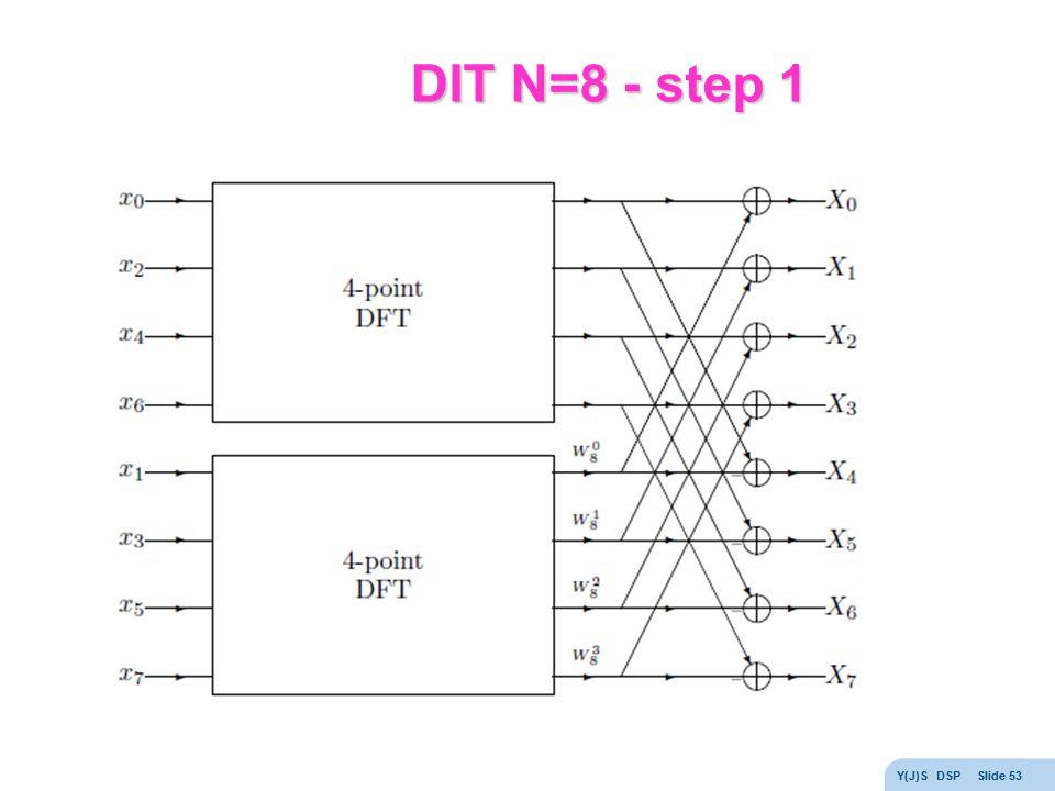 DIT N=8 - step 1 Y(J)S DSP Slide 53