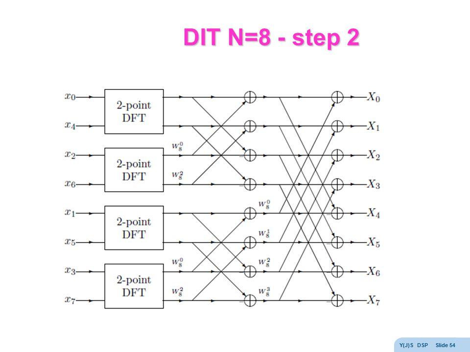 DIT N=8 - step 2 Y(J)S DSP Slide 54