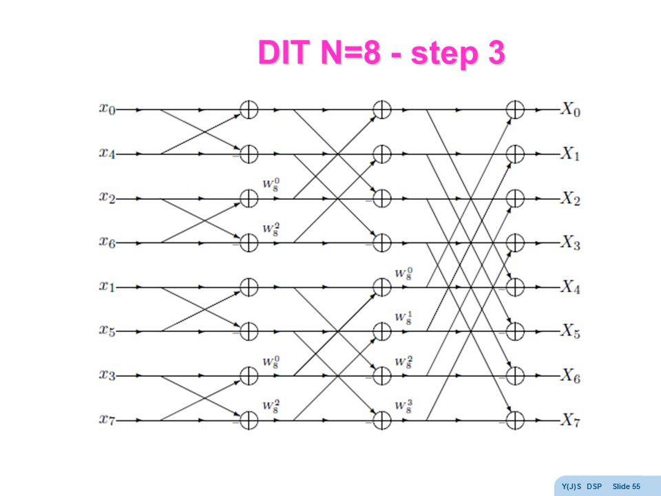 DIT N=8 - step 3 Y(J)S DSP Slide 55