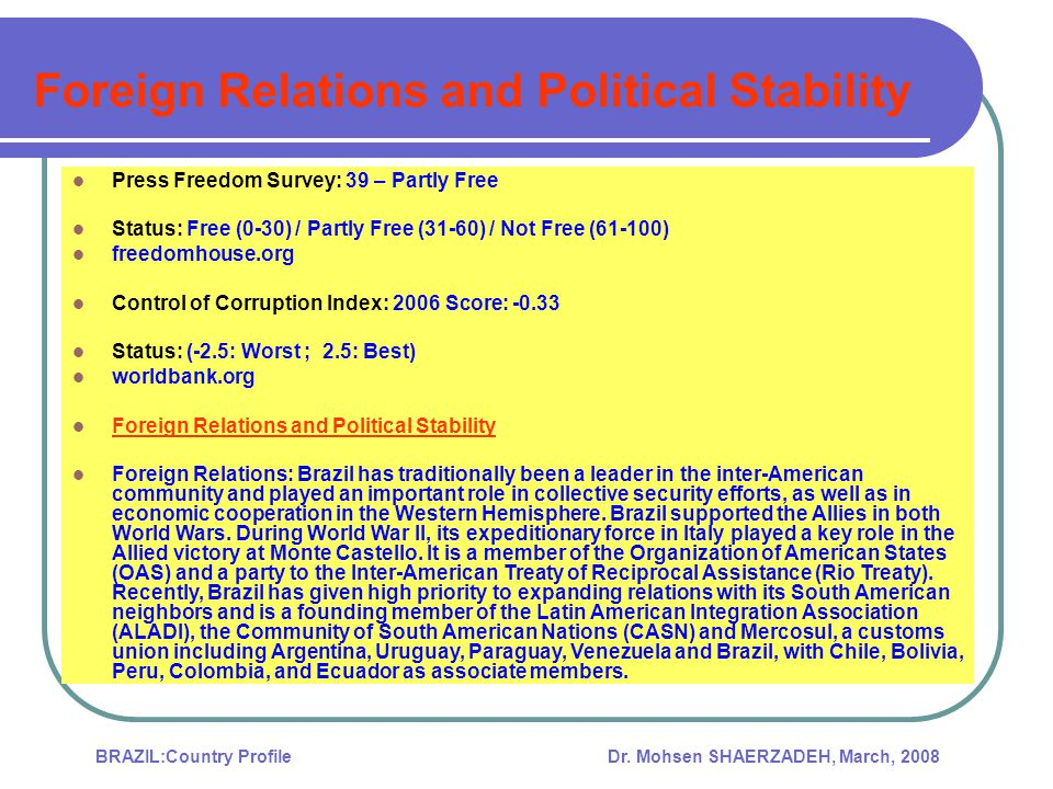 Dr. Mohsen SHAERZADEH, March, 2008BRAZIL:Country Profile GDP Growth