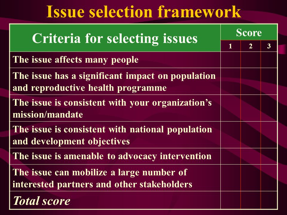1. Collecting Data - Policy - KAP - Consultation - Demographic Environmental Scanning 2. Analysis - SWOT - Issue analysis 3. Identify key issues