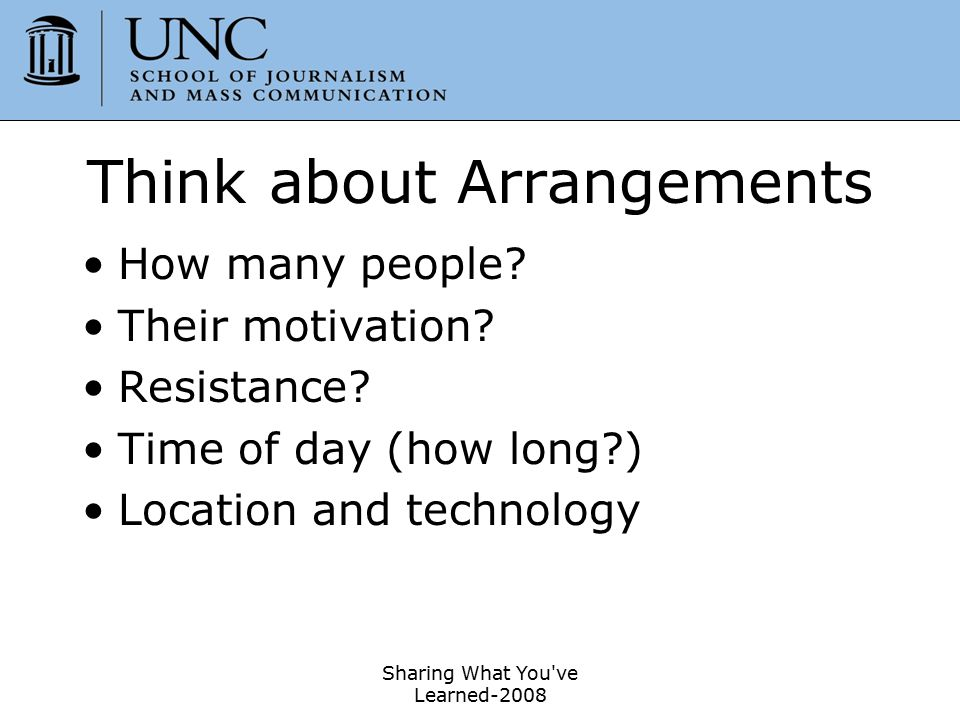 Sharing What You've Learned-2008 3 Think about Arrangements How many people? Their motivation? Resistance? Time of day (how long?) Location and techno