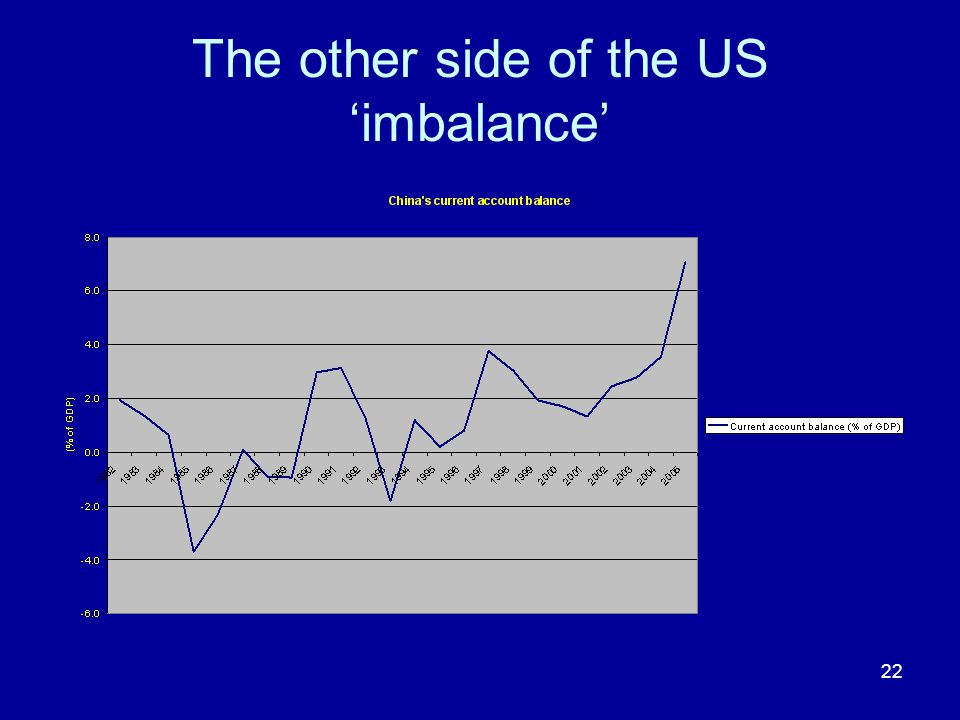 22 The other side of the US 'imbalance'