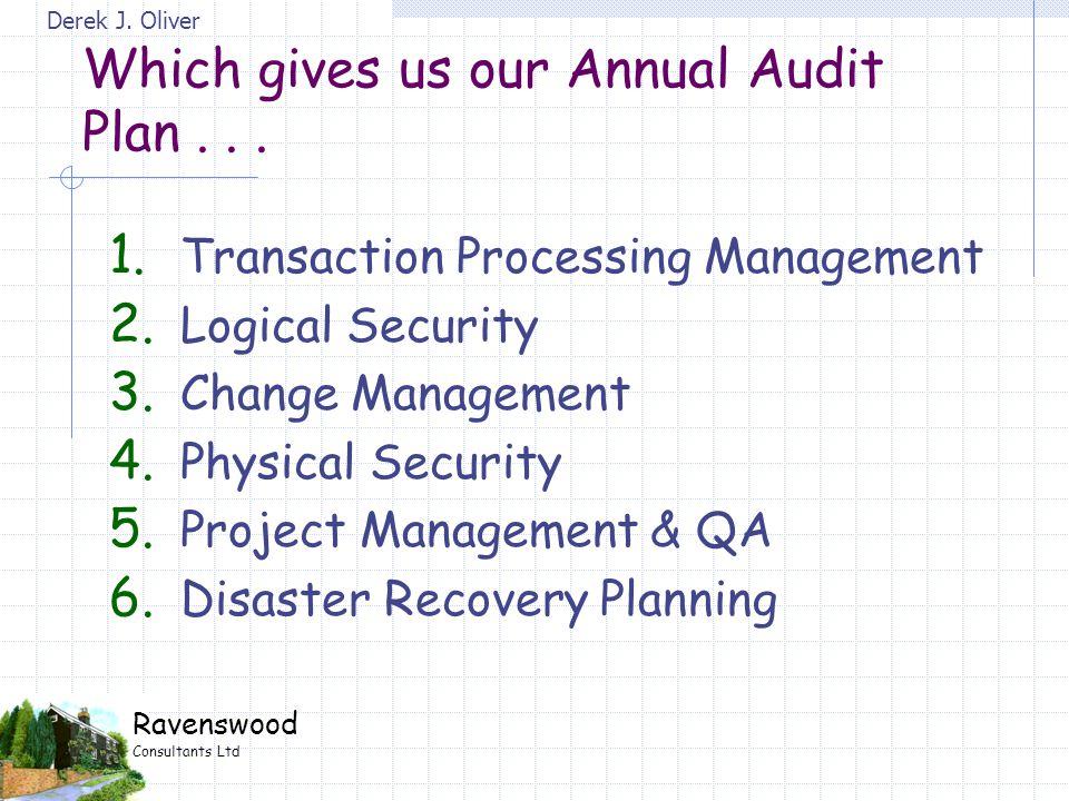 Derek J. Oliver Ravenswood Consultants Ltd Which gives us our Annual Audit Plan... 1. Transaction Processing Management 2. Logical Security 3. Change