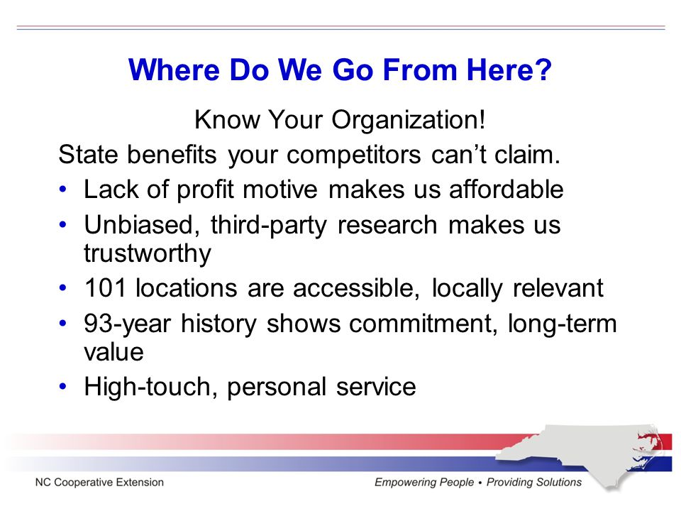 Where Do We Go From Here. Know Your Organization.