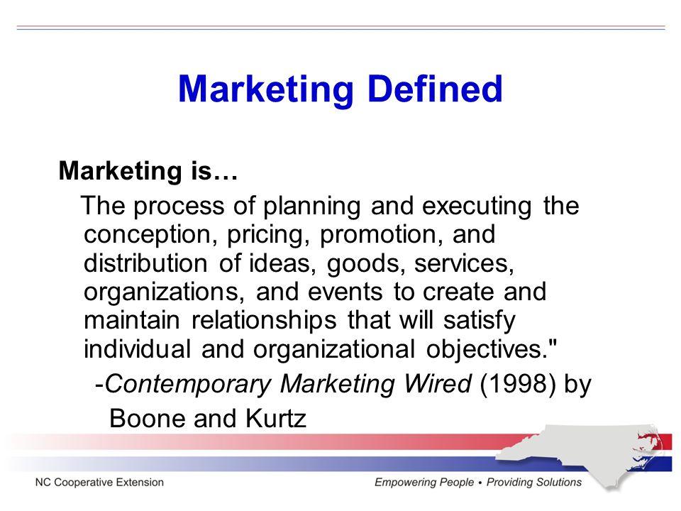 Marketing is….A big umbrella.