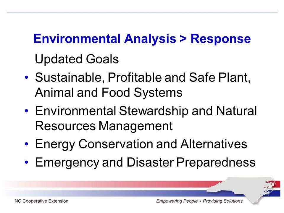 Environmental Analysis > Response Updated Goals Workforce and Economic Development Community, Leader and Volunteer Development