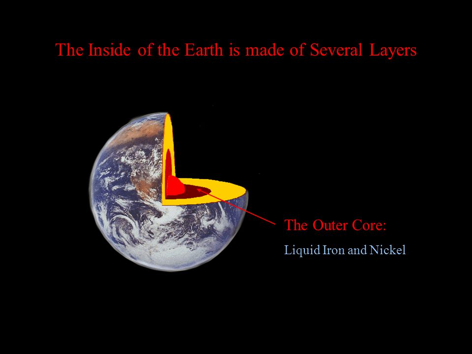 The Inside of the Earth is made of Several Layers The Outer Core: Liquid Iron and Nickel