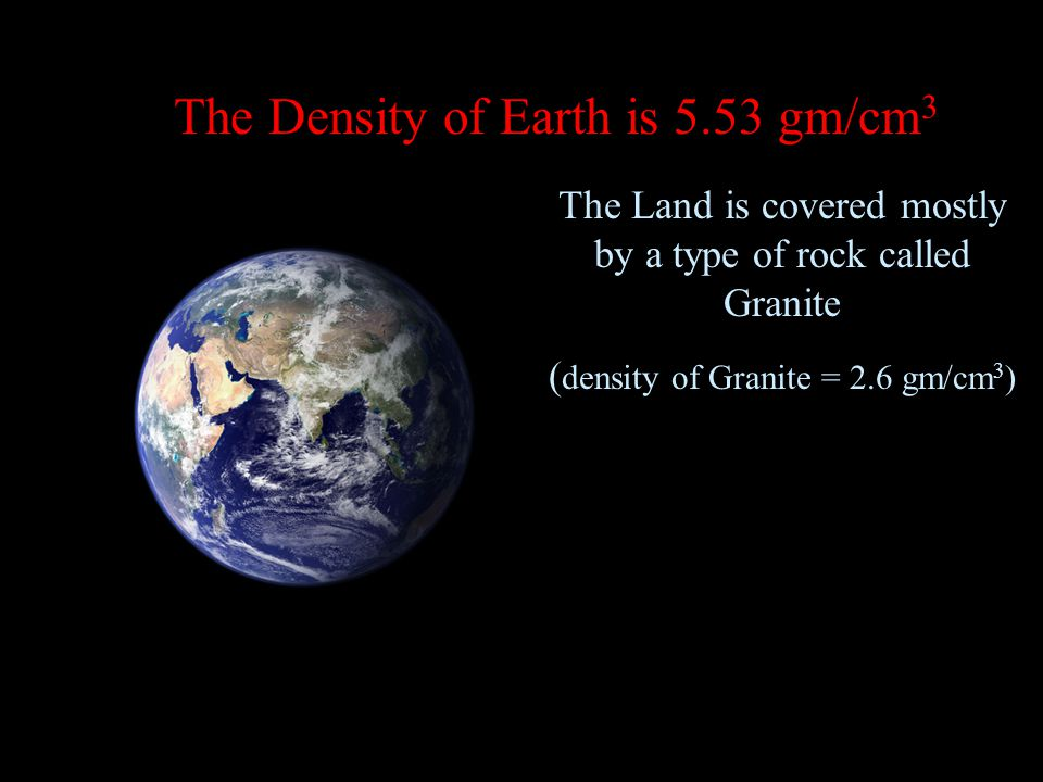 The Density of Earth is 5.53 gm/cm 3 The Land is covered mostly by a type of rock called Granite ( density of Granite = 2.6 gm/cm 3 )