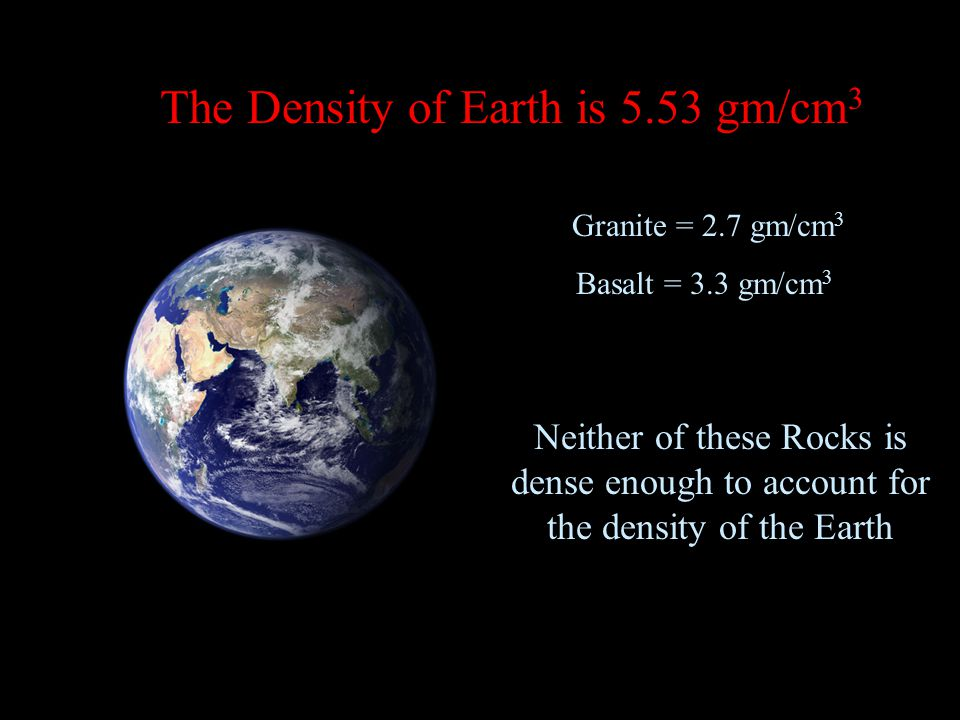 The Density of Earth is 5.53 gm/cm 3 Granite = 2.7 gm/cm 3 Basalt = 3.3 gm/cm 3 Neither of these Rocks is dense enough to account for the density of the Earth