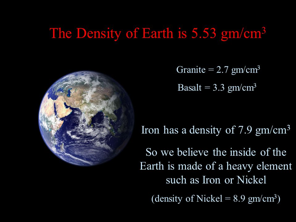 The Density of Earth is 5.53 gm/cm 3 Granite = 2.7 gm/cm 3 Basalt = 3.3 gm/cm 3 Iron has a density of 7.9 gm/cm 3 So we believe the inside of the Earth is made of a heavy element such as Iron or Nickel (density of Nickel = 8.9 gm/cm 3 )