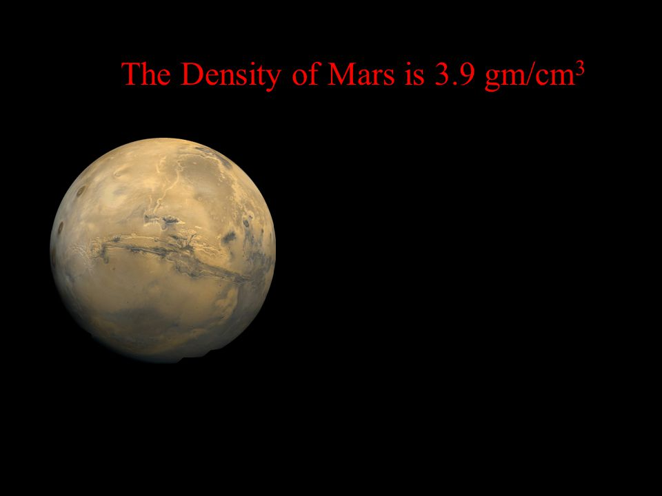 The Density of Mars is 3.9 gm/cm 3