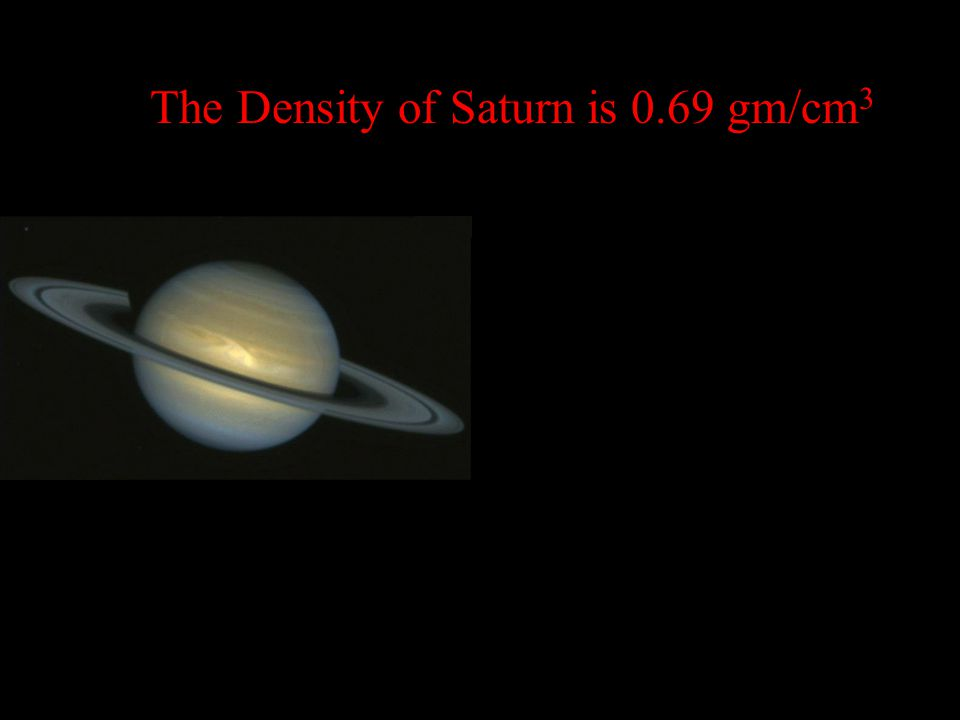 The Density of Saturn is 0.69 gm/cm 3