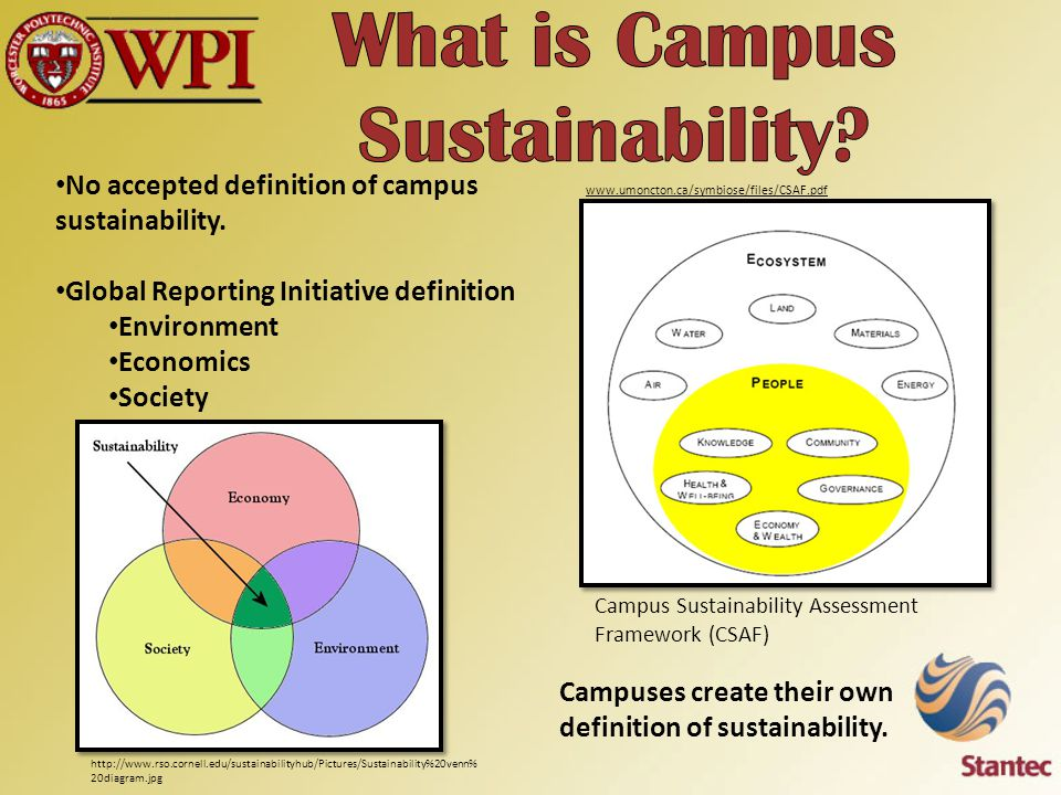 No accepted definition of campus sustainability.