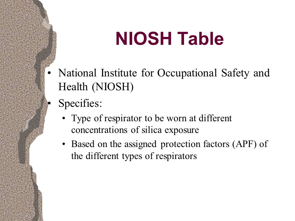 NIOSH Table National Institute for Occupational Safety and Health (NIOSH) Specifies: Type of respirator to be worn at different concentrations of silica exposure Based on the assigned protection factors (APF) of the different types of respirators
