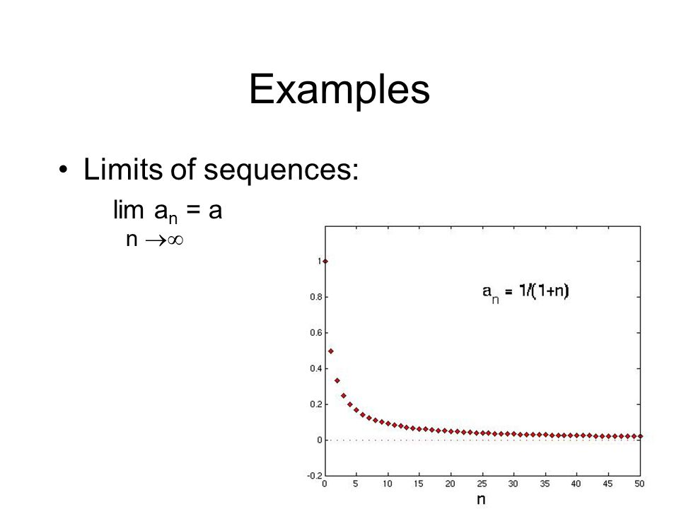 Examples Limits of sequences: lim a n = a THAT'S CALCULUS.