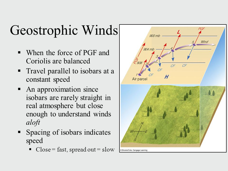 Geostrophic Winds  When the force of PGF and Coriolis are balanced  Travel parallel to isobars at a constant speed  An approximation since isobars are rarely straight in real atmosphere but close enough to understand winds aloft  Spacing of isobars indicates speed  Close = fast, spread out = slow